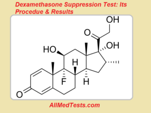dexamethasone suppression test